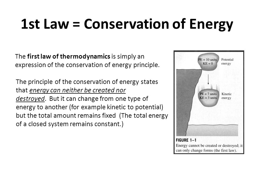1st Law = Conservation of Energy