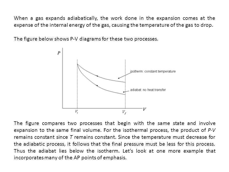 When a gas expands adiabatically, the work done in the expansion comes at the expense of the internal energy of the gas, causing the temperature of the gas to drop.