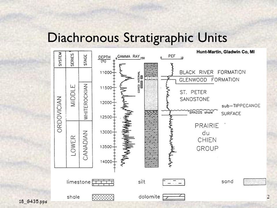 Diachronous Stratigraphic Units