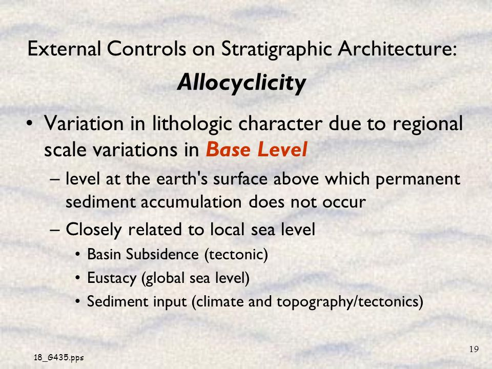 External Controls on Stratigraphic Architecture: Allocyclicity