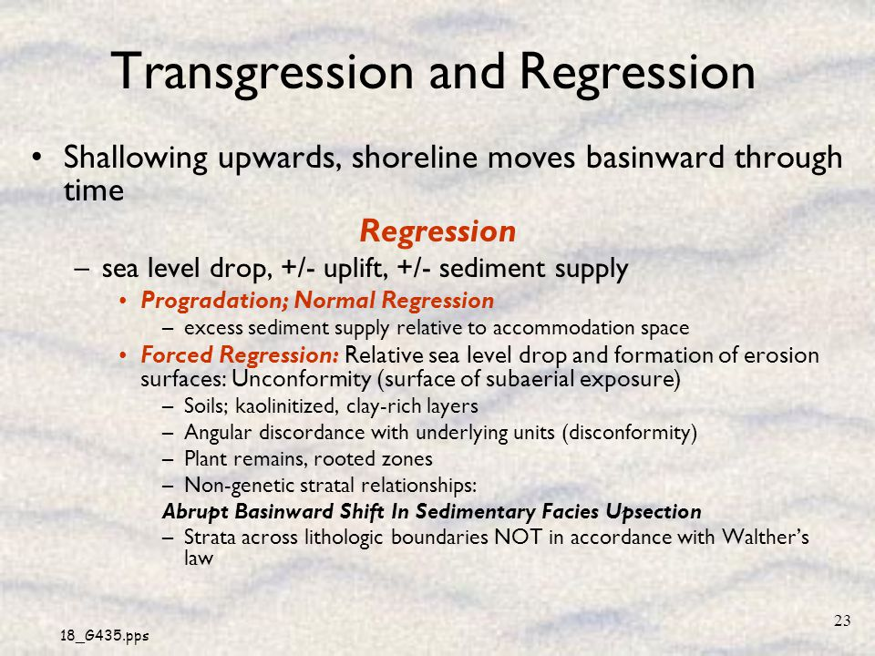 Transgression and Regression