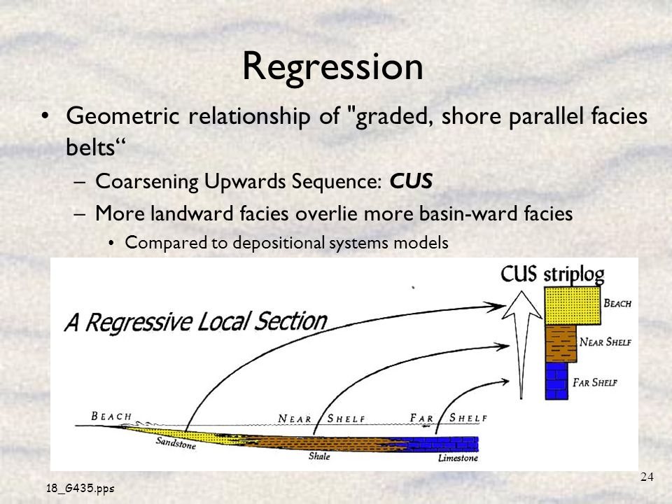 Regression Geometric relationship of graded, shore parallel facies belts Coarsening Upwards Sequence: CUS.
