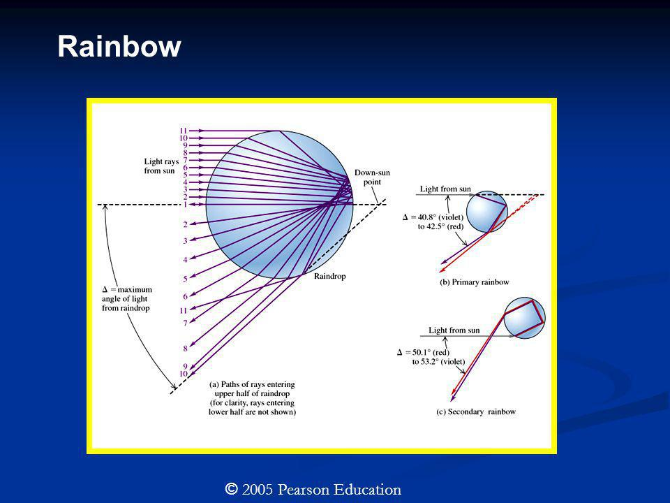 Rainbow © 2005 Pearson Education