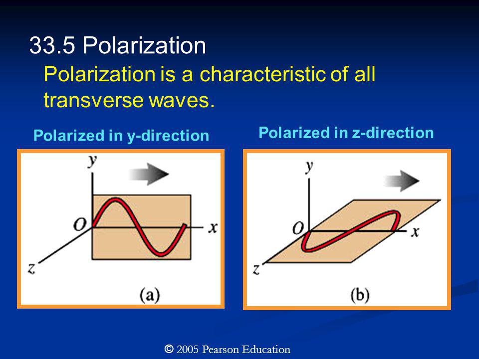 33.5 Polarization Polarization is a characteristic of all transverse waves. Polarized in y-direction.