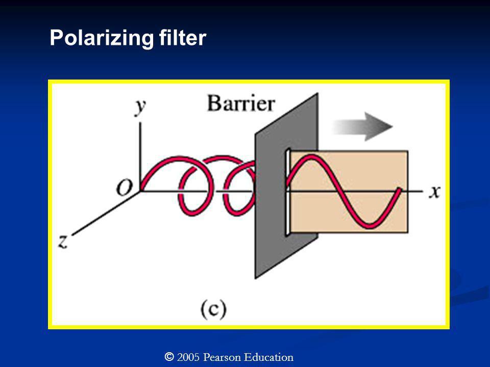 Polarizing filter © 2005 Pearson Education