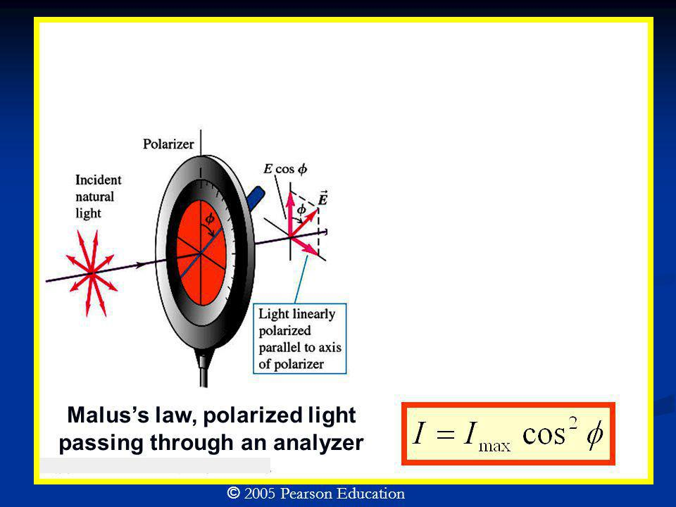 Malus's law, polarized light passing through an analyzer