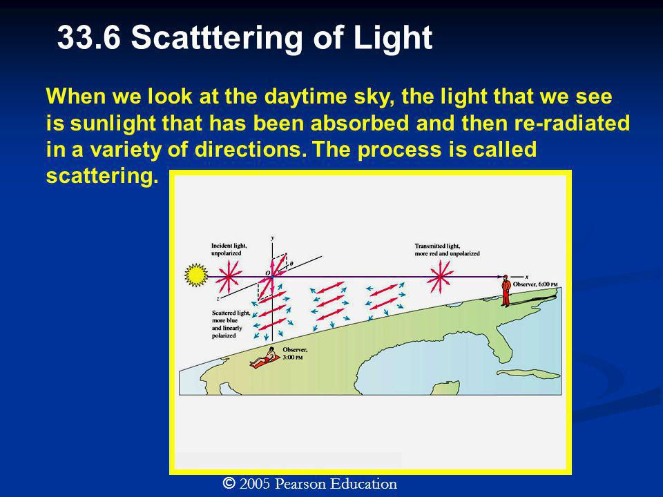 33.6 Scatttering of Light