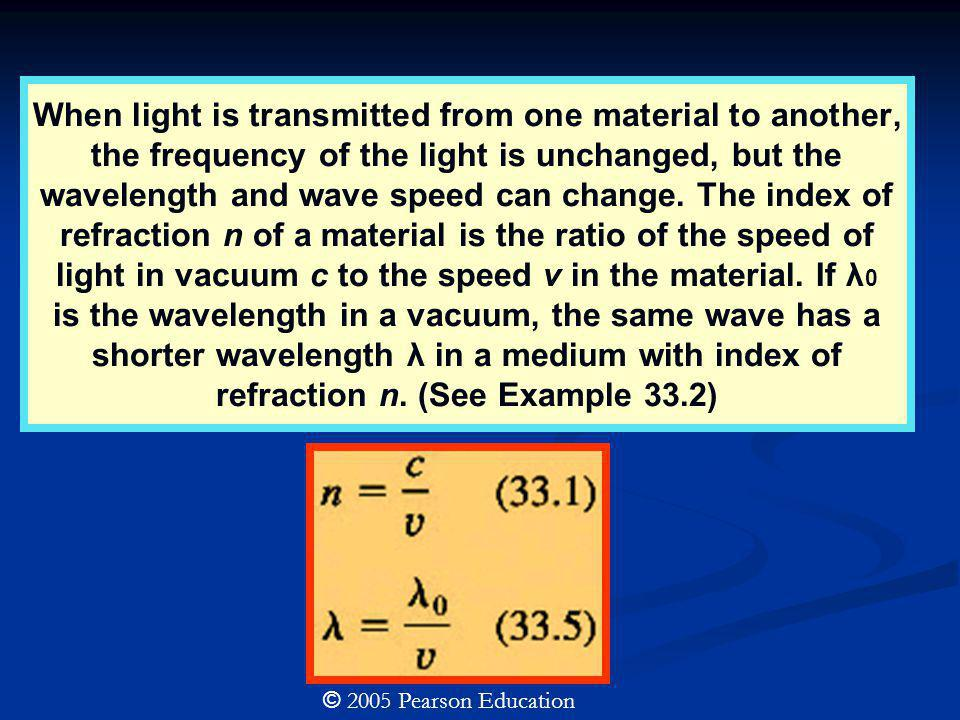 When light is transmitted from one material to another, the frequency of the light is unchanged, but the wavelength and wave speed can change. The index of refraction n of a material is the ratio of the speed of light in vacuum c to the speed v in the material. If λ0 is the wavelength in a vacuum, the same wave has a shorter wavelength λ in a medium with index of refraction n. (See Example 33.2)