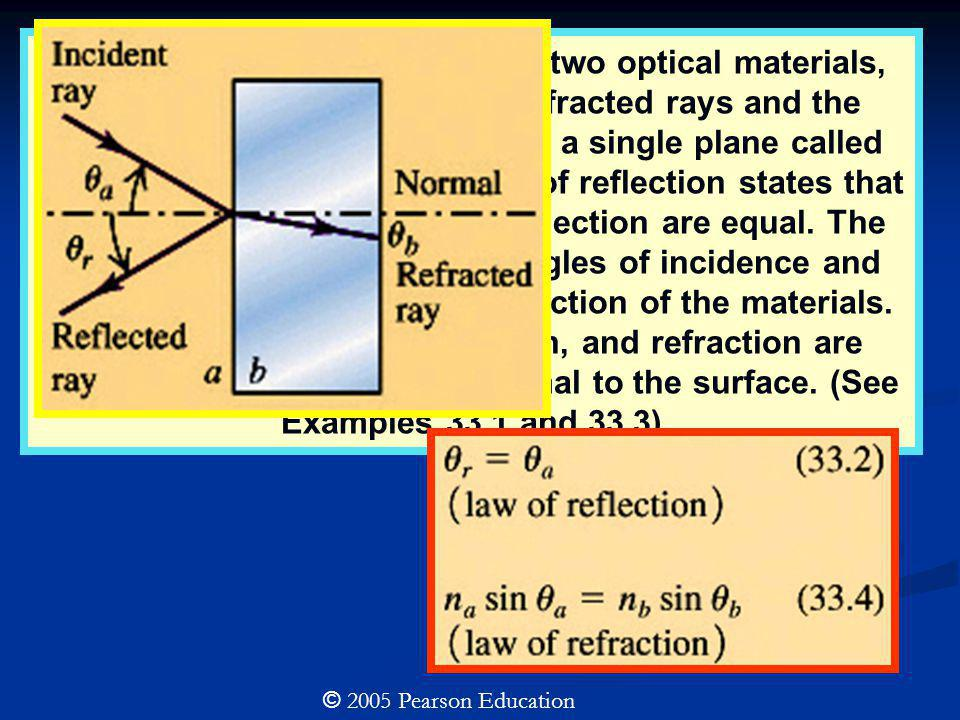 At a smooth interface between two optical materials, the incident, reflected, and refracted rays and the normal to the interface all lie in a single plane called the plane of incidence. The law of reflection states that the angles of incidence and reflection are equal. The law of refraction relates the angles of incidence and refraction to the indices of refraction of the materials. Angles of incidence, reflection, and refraction are always measured from the normal to the surface. (See Examples 33.1 and 33.3)