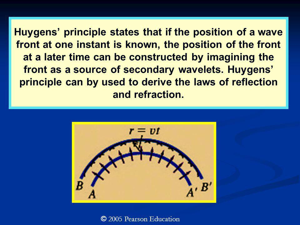 Huygens' principle states that if the position of a wave front at one instant is known, the position of the front at a later time can be constructed by imagining the front as a source of secondary wavelets. Huygens' principle can by used to derive the laws of reflection and refraction.