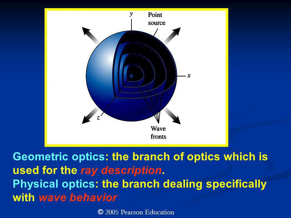 Physical optics: the branch dealing specifically with wave behavior