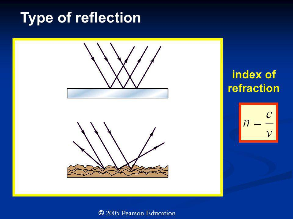 Type of reflection index of refraction © 2005 Pearson Education