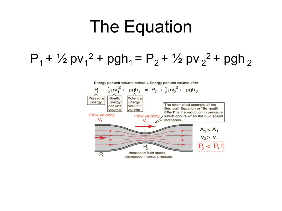 The Equation P1 + ½ pv12 + pgh1 = P2 + ½ pv 22 + pgh 2