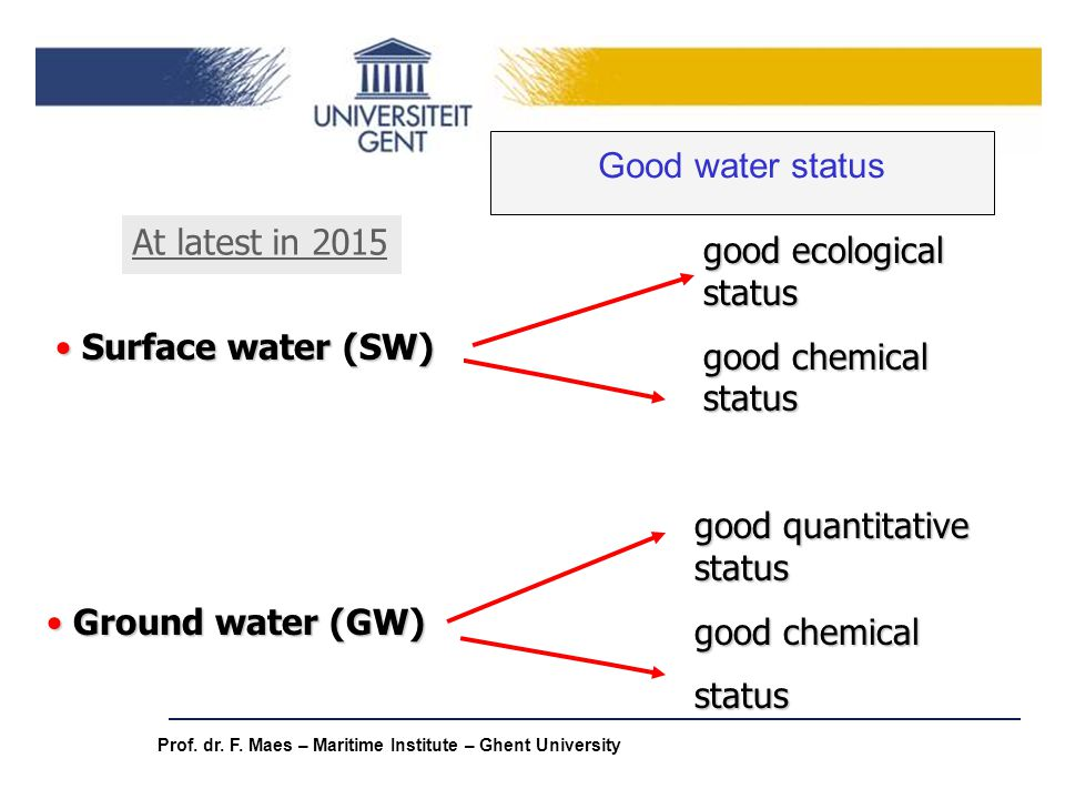 good ecological status good chemical status