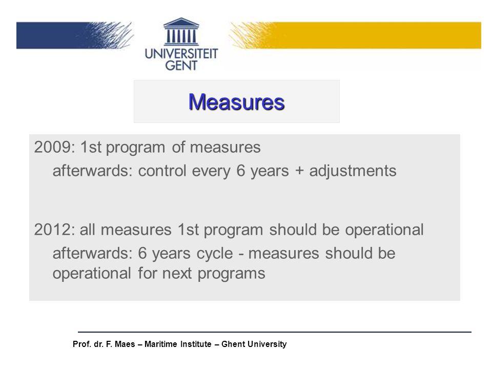 Measures 2009: 1st program of measures