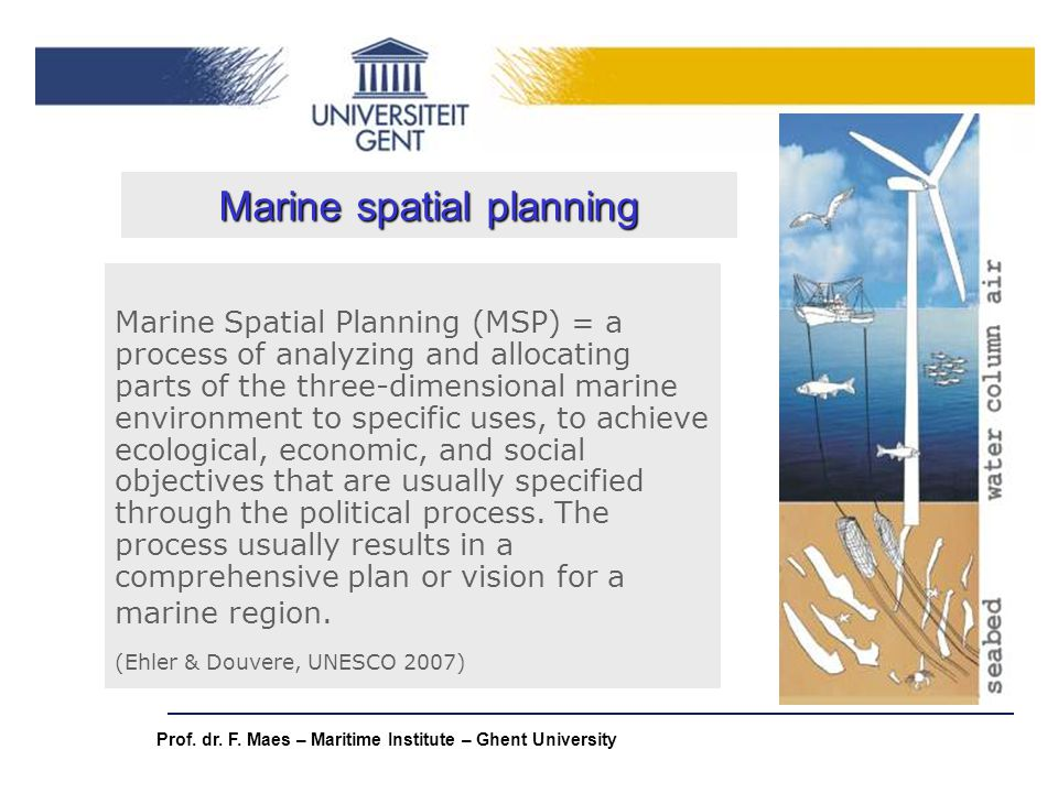Marine spatial planning