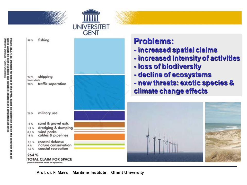 Problems: - increased spatial claims - increased intensity of activities - loss of biodiversity - decline of ecosystems - new threats: exotic species & climate change effects