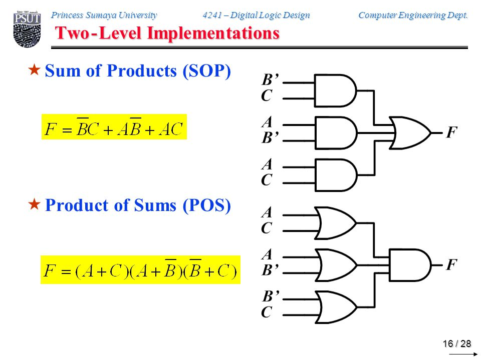 Logic Operators AND NAND (Not AND) x y AND 1 x y NAND 1