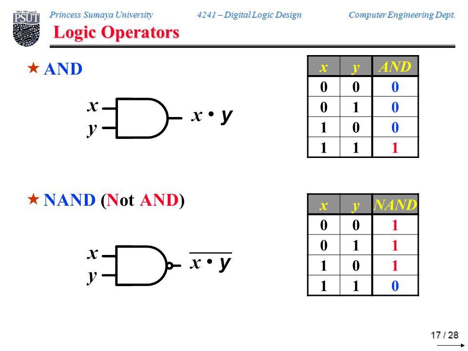 Logic Operators OR NOR (Not OR) x y OR 1 x y NOR 1