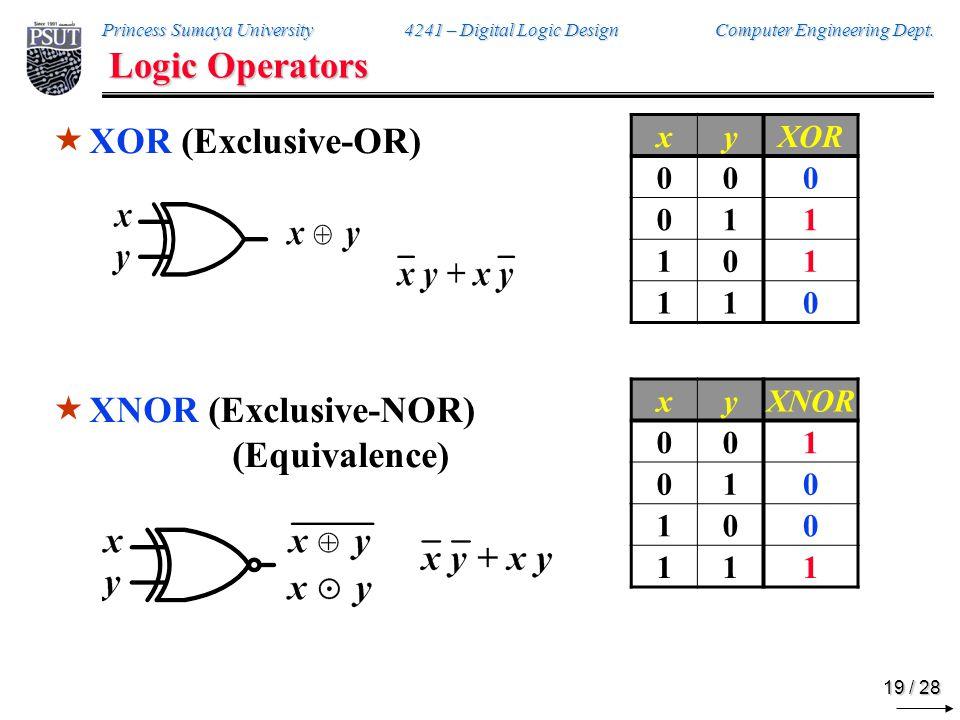 Logic Operators NOT (Inverter) Buffer x NOT 1 x Buffer 1