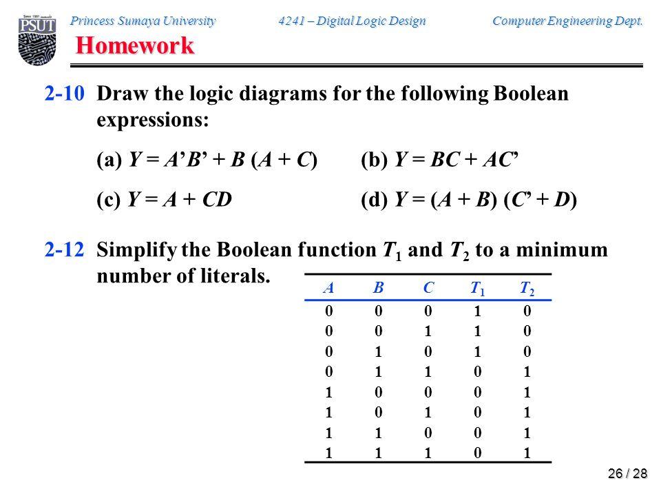 Homework 2-15. Given the Boolean function F = xy'z + x'y'z + w'xy + wx'y + wxy.