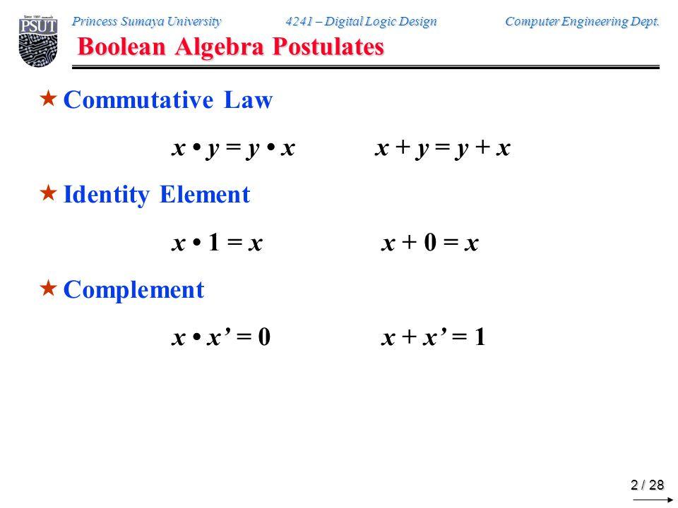 Boolean Algebra Theorems