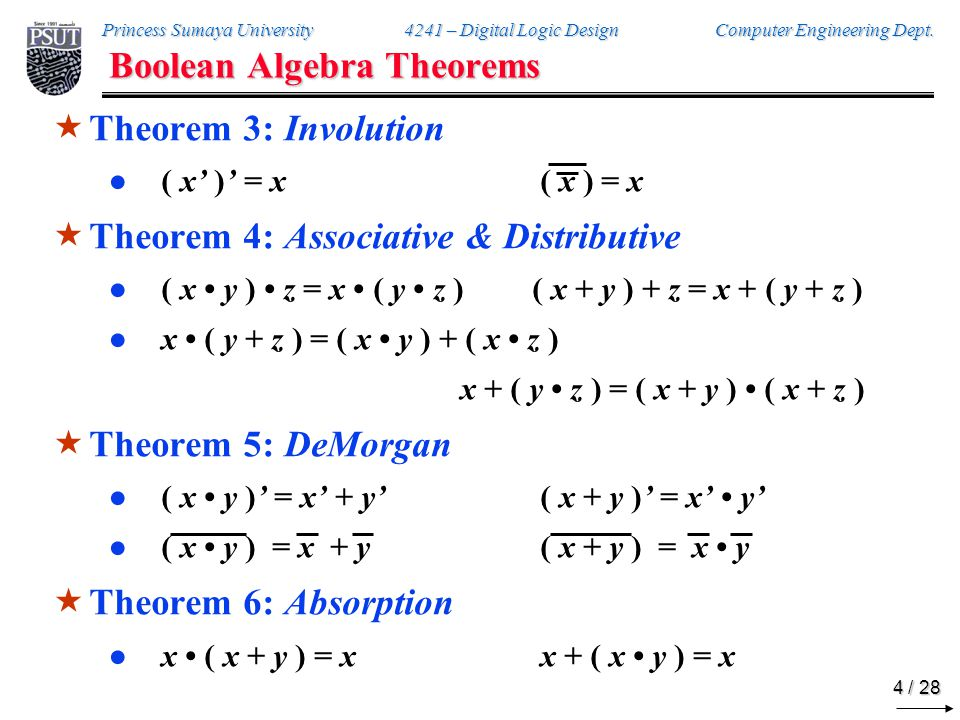 Operator Precedence Parentheses NOT AND OR ( . . . ) • ( . . .) x' + y