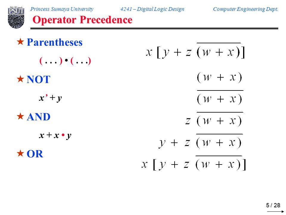 DeMorgan's Theorem