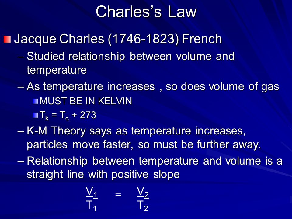 Charles's Law Jacque Charles (1746-1823) French