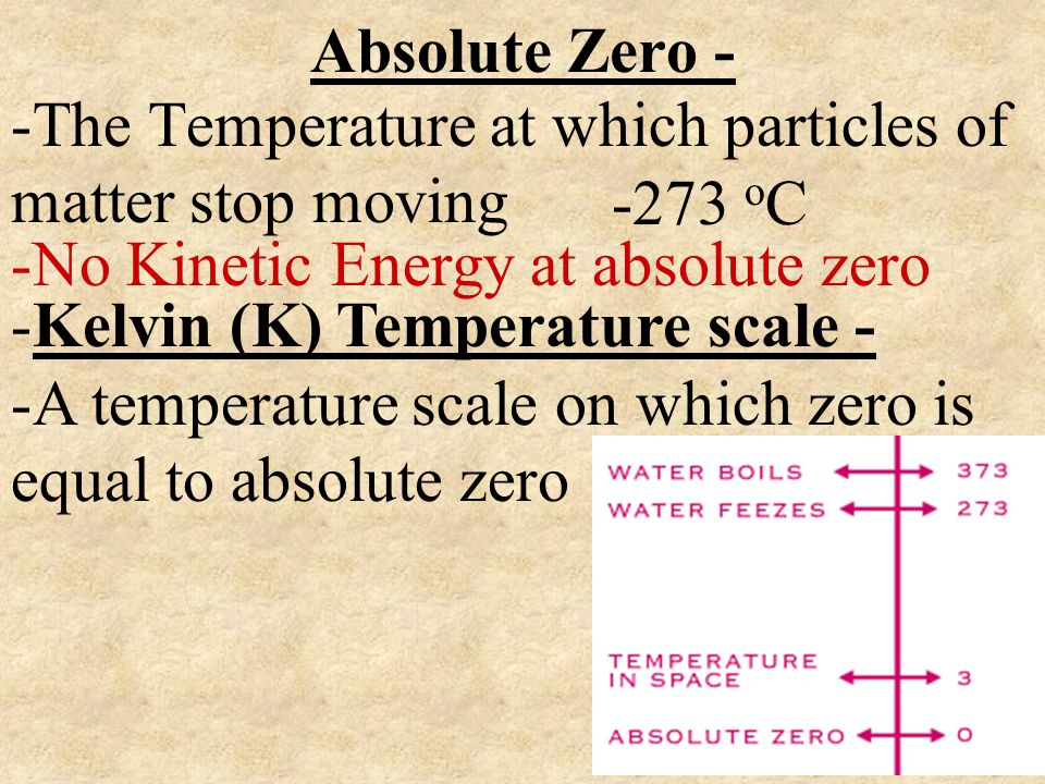 The Temperature at which particles of matter stop moving