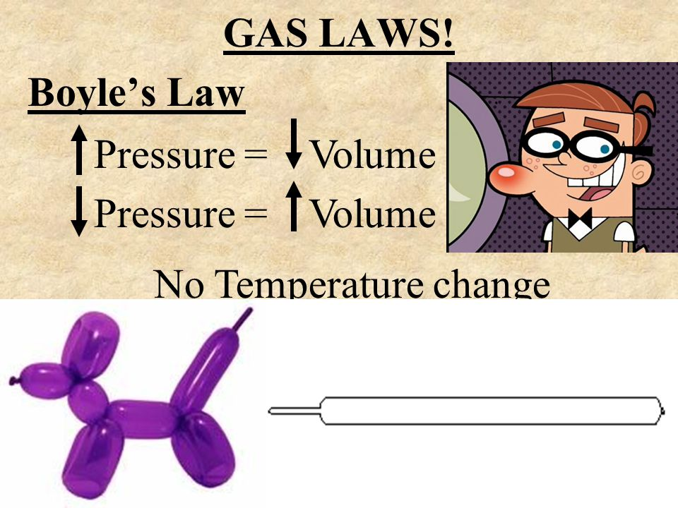 GAS LAWS! Boyle's Law Pressure = Volume No Temperature change