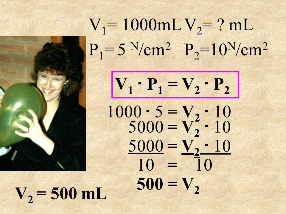 V1= 1000mL V2= mL P1= 5 N/cm2 P2=10N/cm2. 1000 . 5 = V2 . 10. V1 . P1 = V2 . P2. 5000 = V2 . 10.