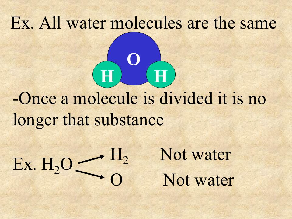 Ex. All water molecules are the same
