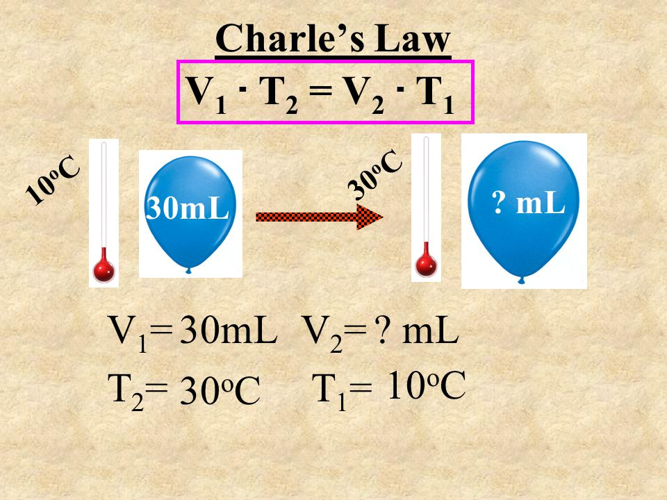 Charle's Law V1 . T2 = V2 . T1 V1= V2= T2= T1= 30mL mL 10oC 30oC