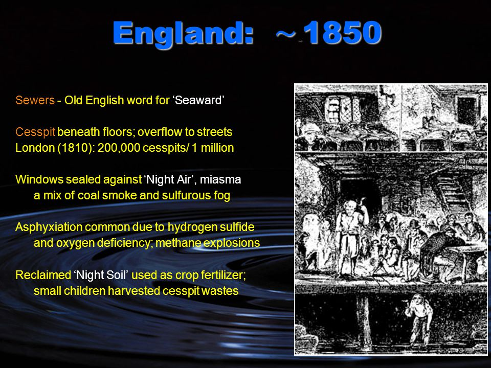 England: ∼∼1850 Sewers - Old English word for 'Seaward'