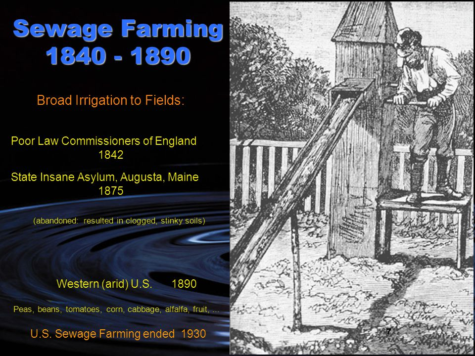 Sewage Farming 1840 - 1890 Broad Irrigation to Fields: Poor Law Commissioners of England 1842.
