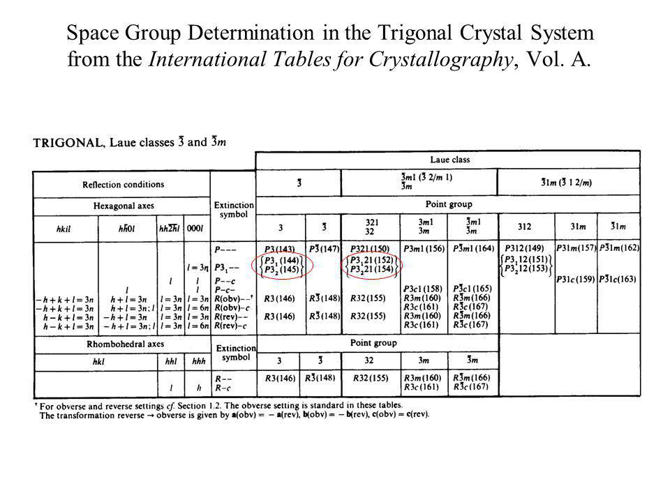 Space Group Determination in the Trigonal Crystal System from the International Tables for Crystallography, Vol.
