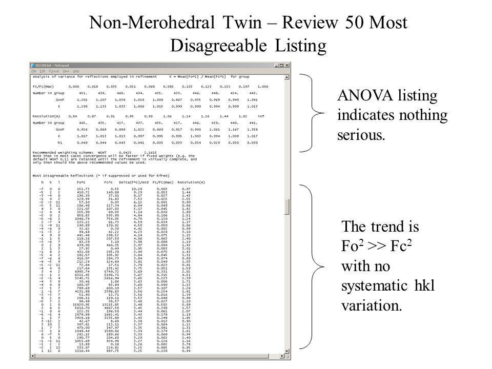 Non-Merohedral Twin – Review 50 Most Disagreeable Listing