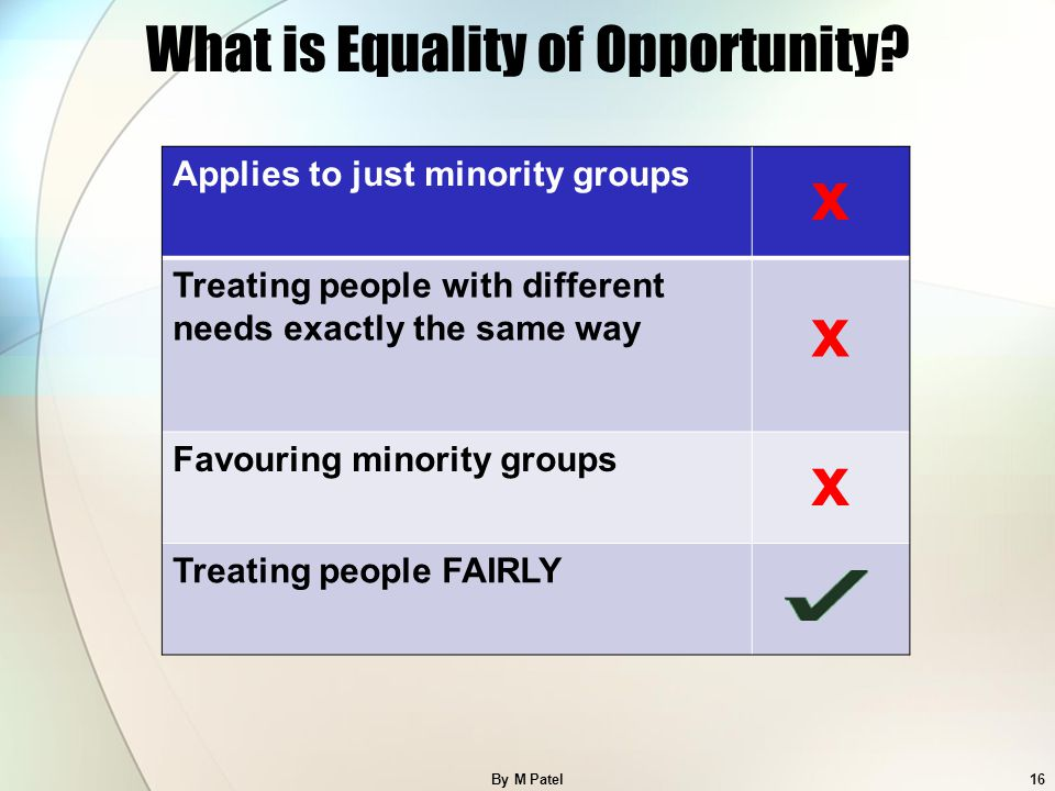 What is Equality of Opportunity