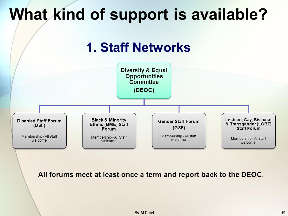 What kind of support is available 1. Staff Networks