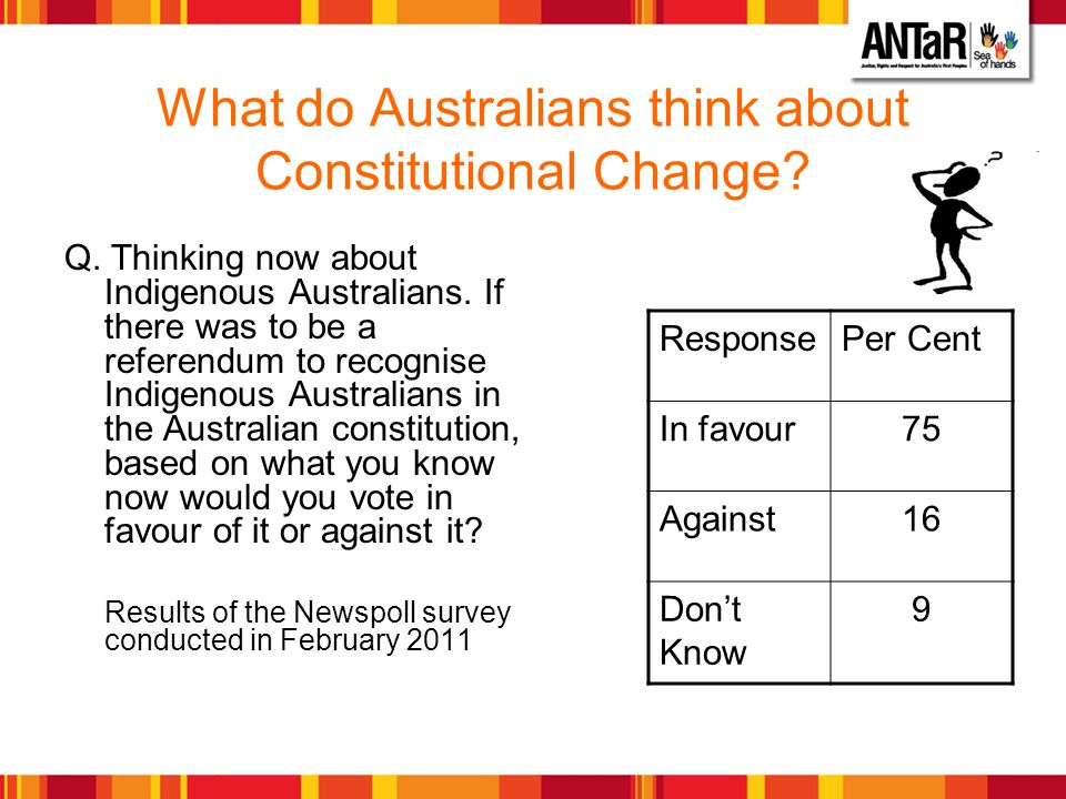 What do Australians think about Constitutional Change