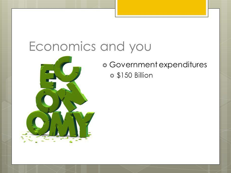 Economics and you Government expenditures $150 Billion