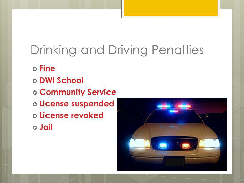Drinking and Driving Penalties