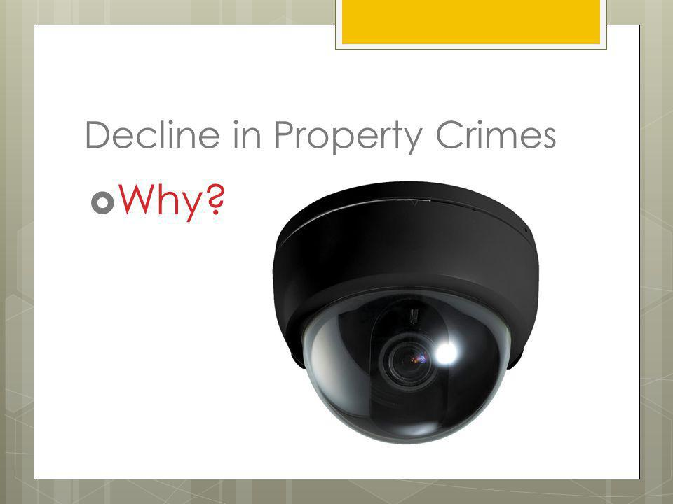 Decline in Property Crimes