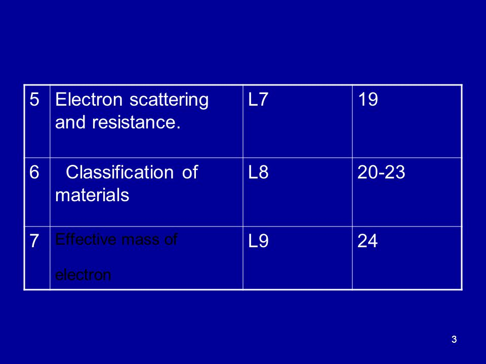 Electron scattering and resistance. L7 19