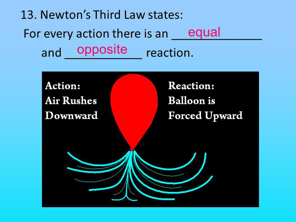 Newton's Third Law states: