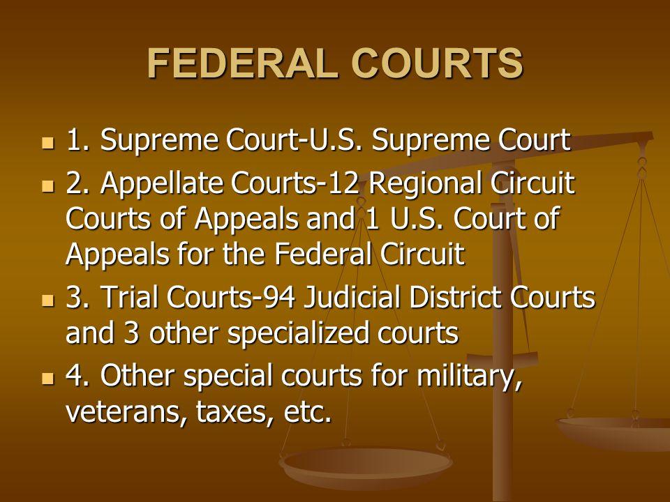 FEDERAL COURTS 1. Supreme Court-U.S. Supreme Court