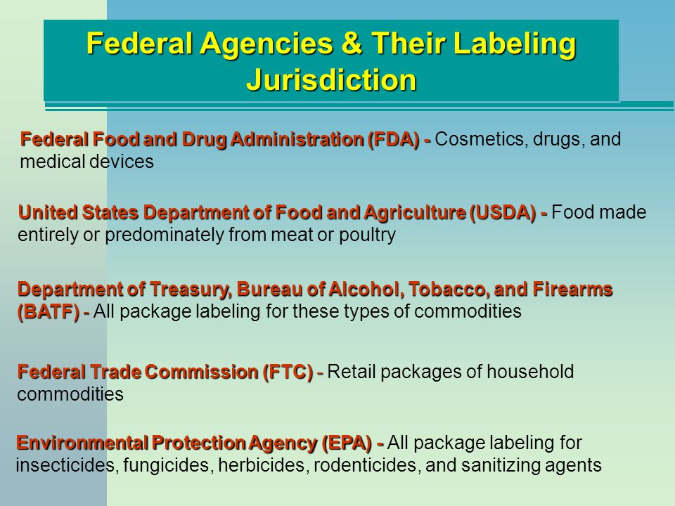 Federal Agencies & Their Labeling Jurisdiction