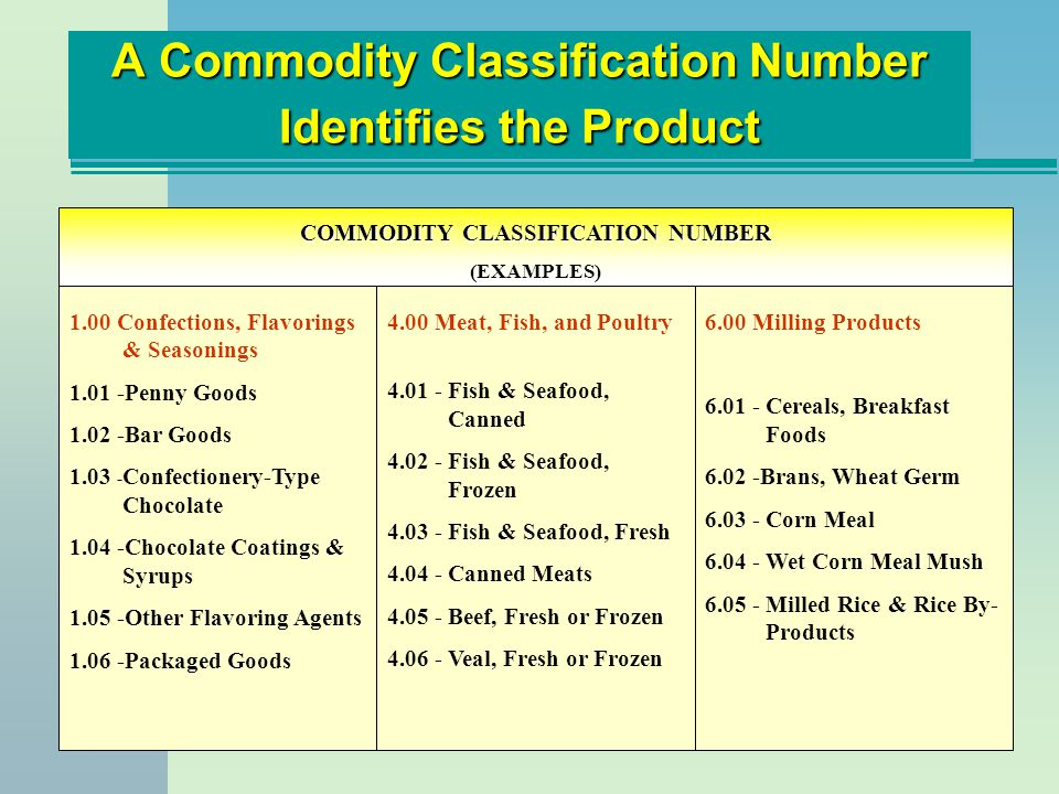A Commodity Classification Number Identifies the Product