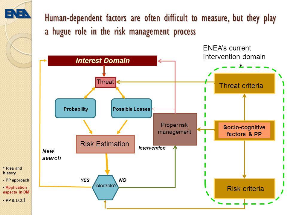 Socio-cognitive factors & PP